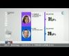 Extrait Législatives 2017 - France 3 (2017)